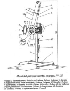 Устройство мельницы РМ 120