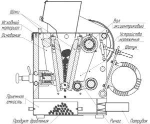 Схема Щековой дробилки ЩД 15