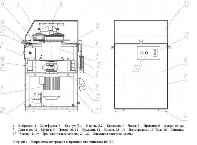 Истиратель проб вибрационный чашевый ИВЧ-3 устройство