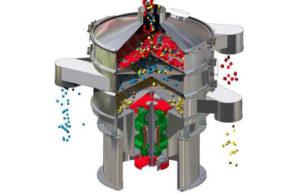 Схема устройства грохота вибрационного