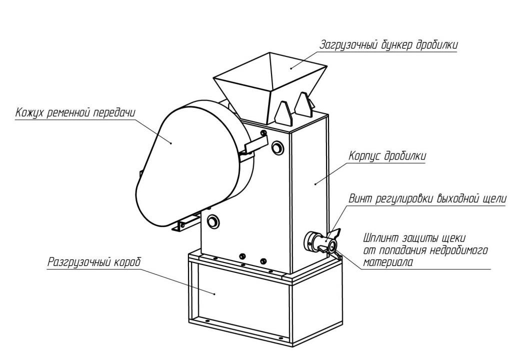 Схема Щековой лабораторной дробилки ЩД 10