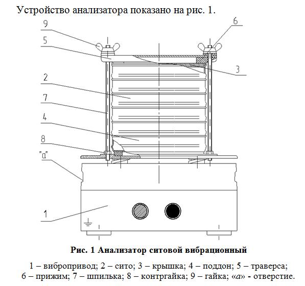 Анализатор ситовой АСВ-200 устройство