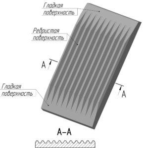 Схема щеки ЩД 10